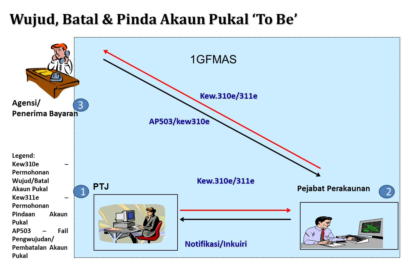 proses to be_pukal 1.jpg