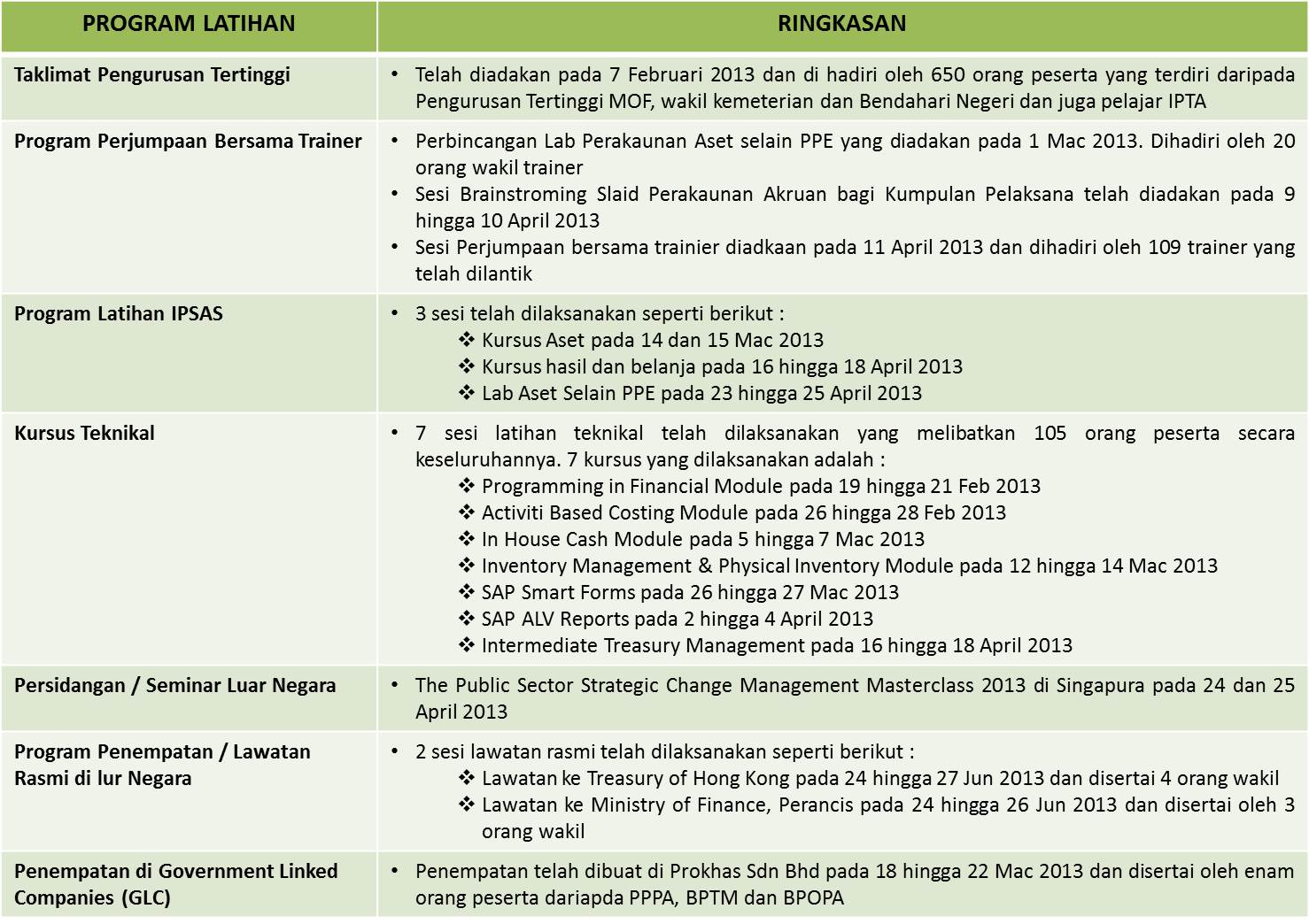 program latihan 2013.jpg